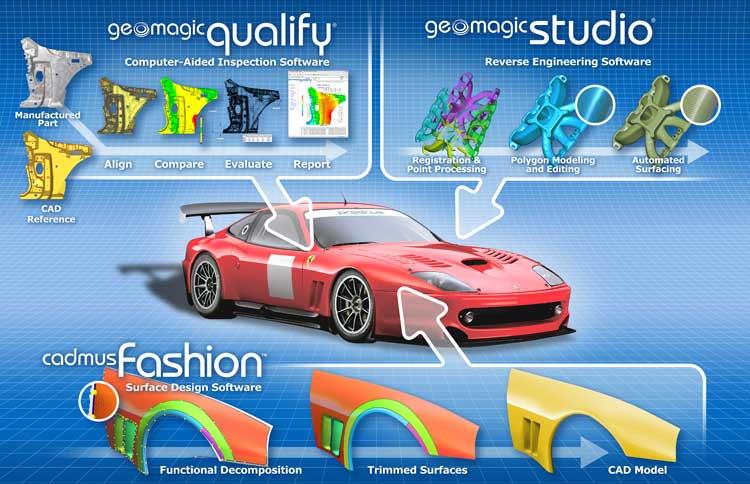 geomagic studio 2012 64 bit crack